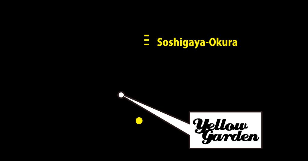 YellowGardenの地図